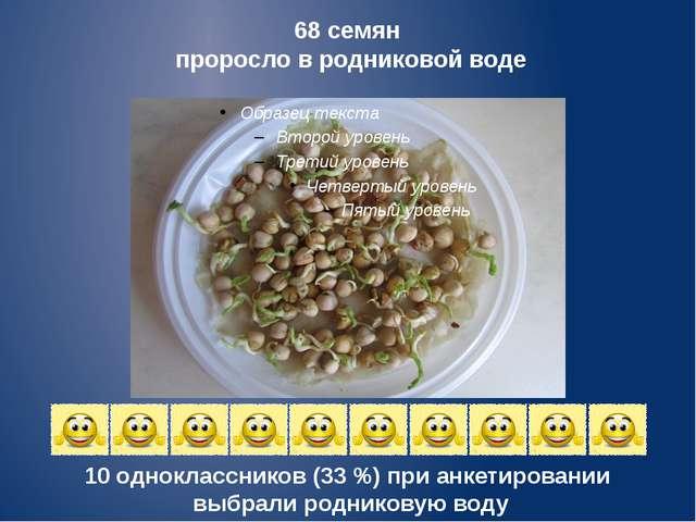 68 семян проросло в родниковой воде 10 одноклассников (33 %) при анкетировани...