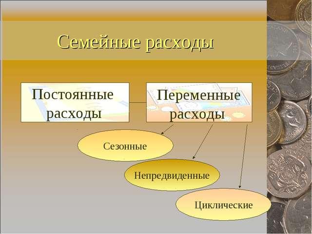 Семейные расходы Постоянные расходы Переменные расходы Сезонные Непредвиденны...