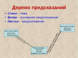 Дерево предсказаний Ствол – тема Ветви – основания предположения Листья – пре