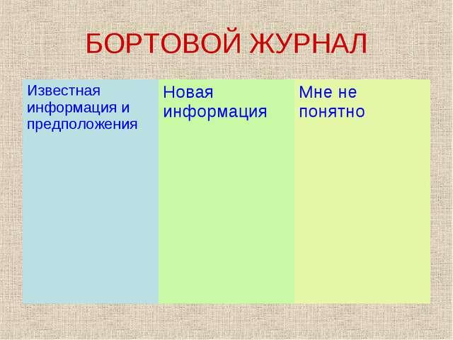 БОРТОВОЙ ЖУРНАЛ