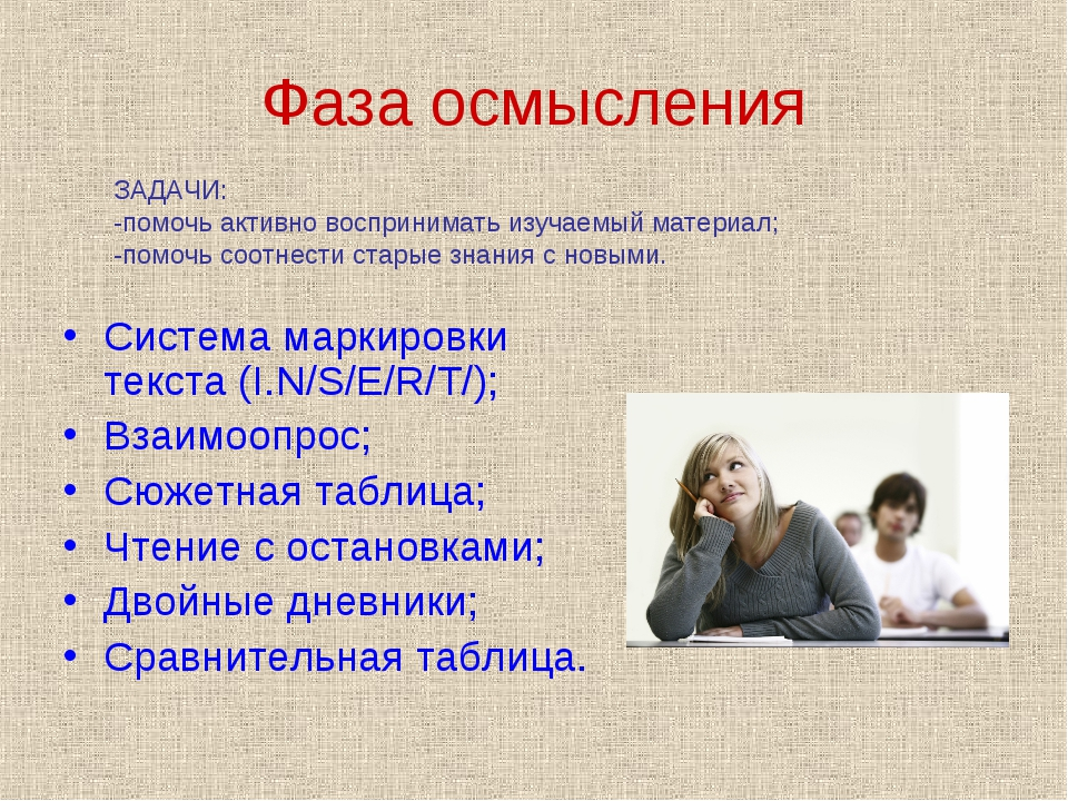 Фаза осмысления Система маркировки текста (I.N/S/E/R/T/); Взаимоопрос; Сюжетн...