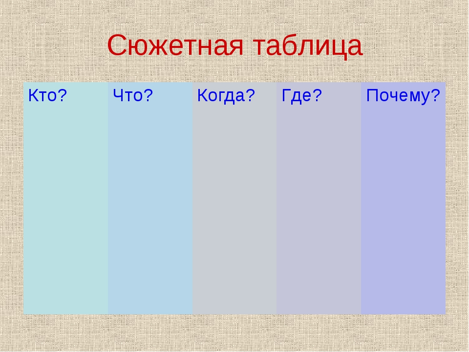 Сюжетная таблица