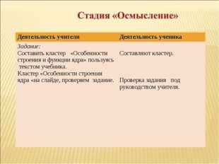 Деятельность учителяДеятельность ученика Задание: Составить кластер «Особенн