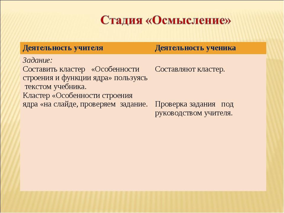 Деятельность учителяДеятельность ученика Задание: Составить кластер «Особенн...