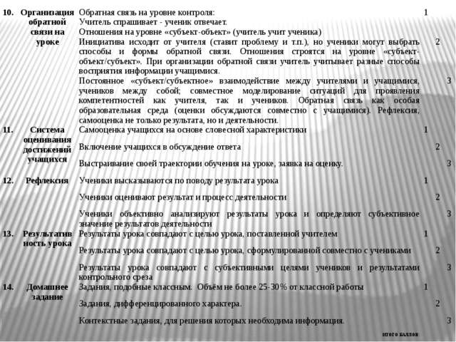 10. Организация обратной связи на уроке Обратная связь на уровне контроля: У...