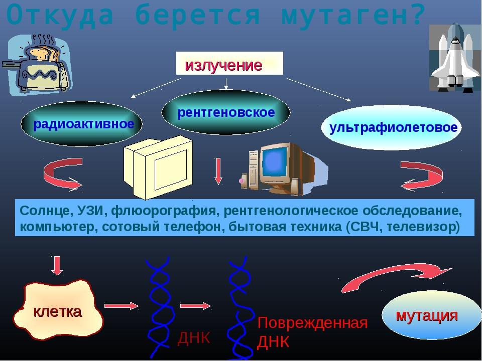 Откуда берется мутаген? излучение радиоактивное рентгеновское ультрафиолетово...