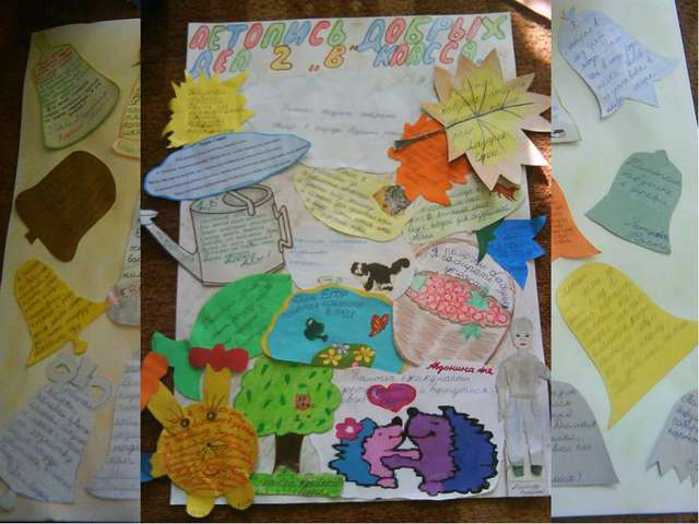4) формирование подростковой инициативы по оказанию помощи детям инвалидам, п...