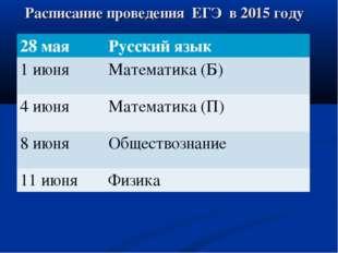 Расписание проведения ЕГЭ в 2015 году 28 мая Русский язык 1 июняМатематика