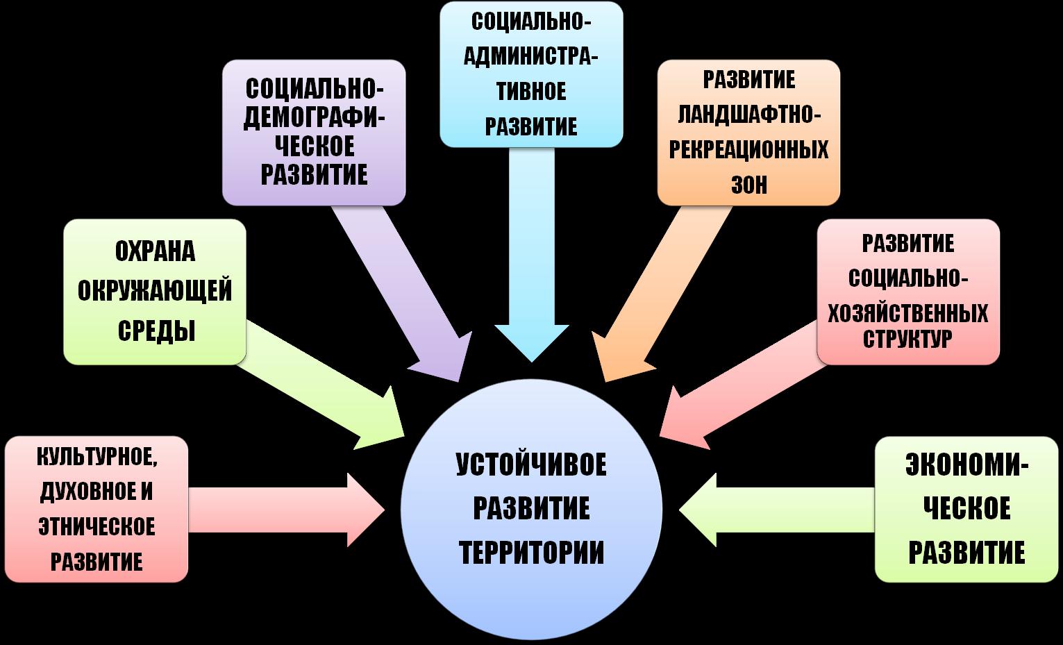 C:\Users\Владимир\Desktop\396332_html_m1ea6401d.png