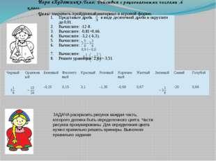 Игра «Художник».Тема: Действия с рациональными числами .6 класс. Цель: закреп
