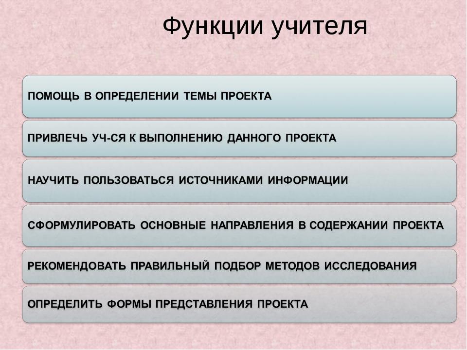 Функции учителя
