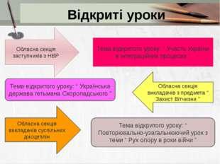 Проектна діяльність викладача Успішно впроваджуються різні види проектів: нав