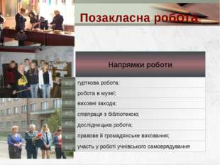 Позакласна діяльність викладача Завідувач музею історії ДНЗ «БВПУ» та керівни