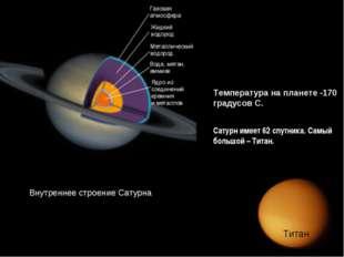 Внутреннее строение Сатурна Температура на планете -170 градусов С. Титан Сат