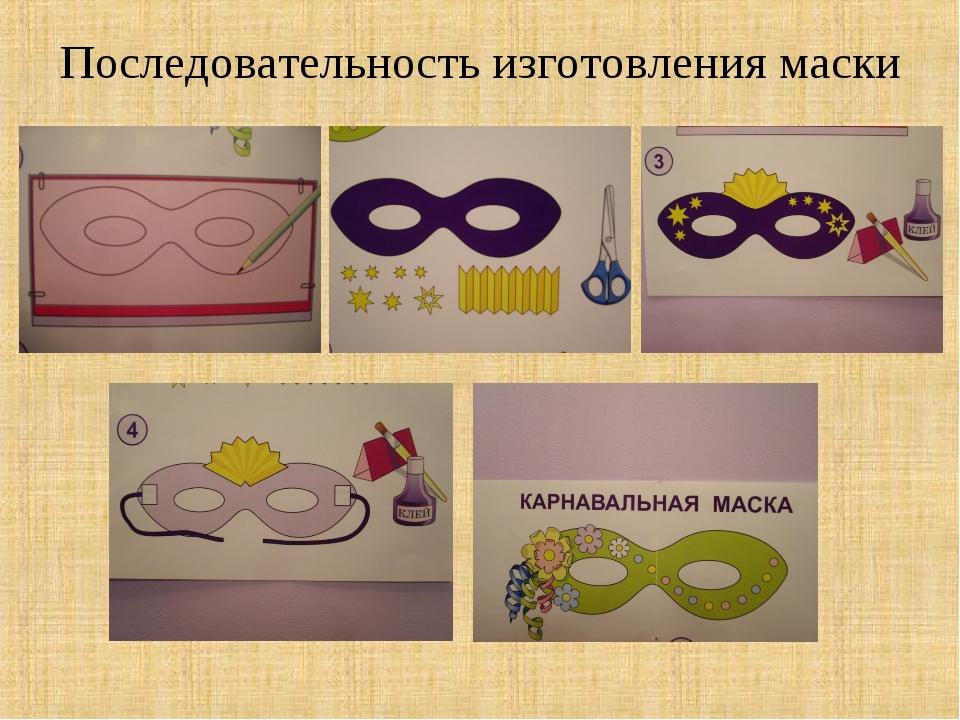 Последовательность изготовления маски