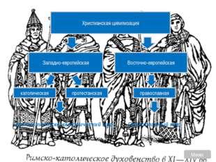 Культурные достижения позднего Средневековья Католицизм Художественные ценнос
