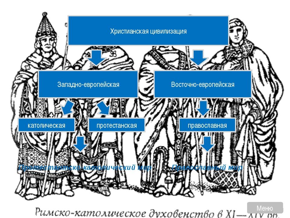 Культурные достижения позднего Средневековья Католицизм Художественные ценнос...