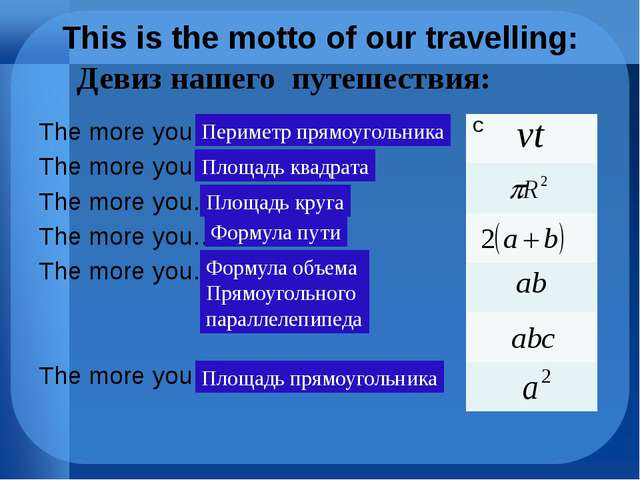 learn see see travel travel live This is the motto of our travelling: The mor...