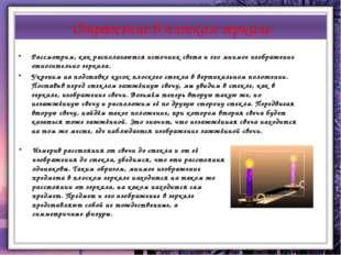Построение изображений в плоских зеркалах S′, S″, S′″- отражения, светящейся