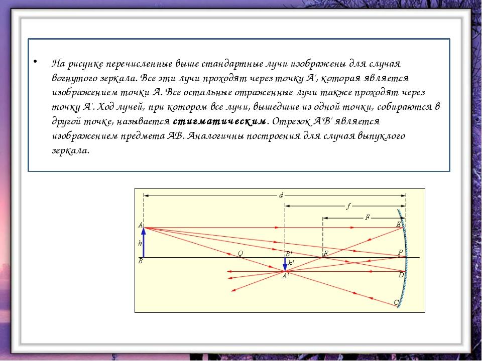 Линейное увеличение сферического зеркала. Линейное увеличение сферического зе...