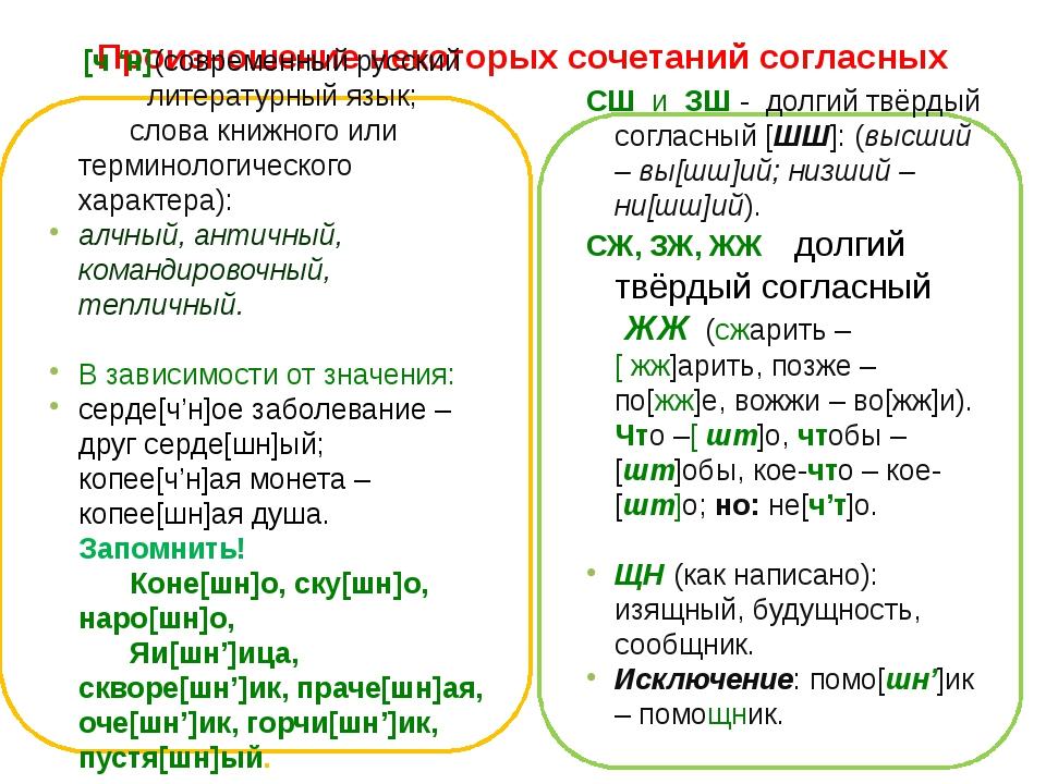 Произношение некоторых сочетаний согласных [ч 'н](современный русский литерат...