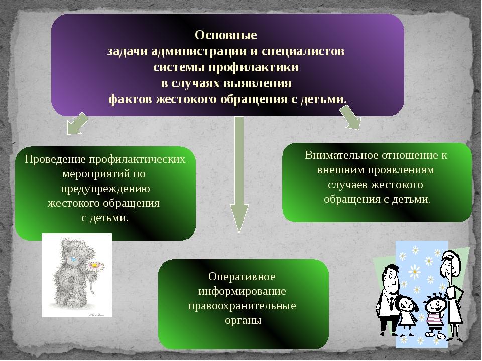 Основные задачи администрации и специалистов системы профилактики в случаях...