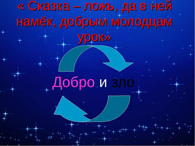 « Сказка – ложь, да в ней намёк, добрым молодцам урок» Добро и зло
