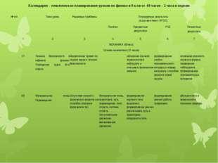 Календарно - тематическое планирование уроков по физике в 9 классе 68 часов –