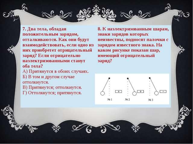 7. Два тела, обладая положительным зарядом, отталкиваются. Как они будут взаи...