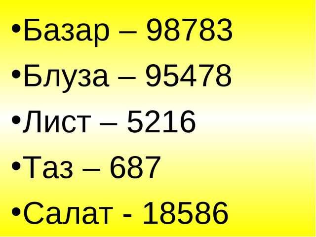 * да Базар – 98783 Блуза – 95478 Лист – 5216 Таз – 687 Салат - 18586