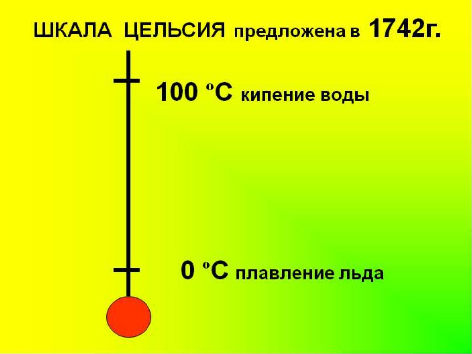 По какой шкале измеряют температуру в большинстве стран мира, в том числе и в...
