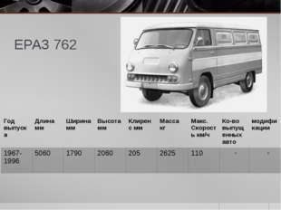 ЕРАЗ 762 Годвыпуска Длина мм Ширина мм Высота мм Клиренсмм Масса кг Макс. Ско