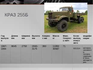 КРАЗ 255Б Годвыпуска Длина мм Ширина мм Высота мм Клиренсмм Масса кг Макс. Ск