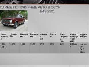 САМЫЕ ПОПУЛЯРНЫЕ АВТО В СССР ВАЗ 2101 Годы выпуска Длина мм Ширина мм Высота