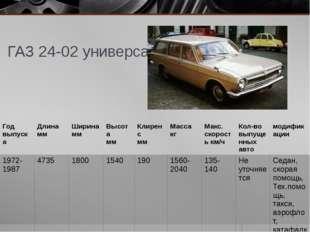 ГАЗ 24-02 универсал Год выпуска Длина мм Ширина мм Высота мм Клиренс мм Масса