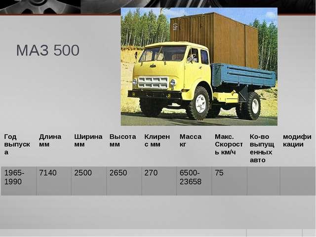 МАЗ 500 Годвыпуска Длина мм Ширина мм Высота мм Клиренсмм Масса кг Макс. Скор...