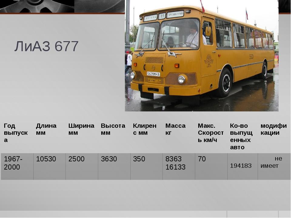ЛиАЗ 677 Годвыпуска Длина мм Ширина мм Высота мм Клиренсмм Масса кг Макс. Ско...