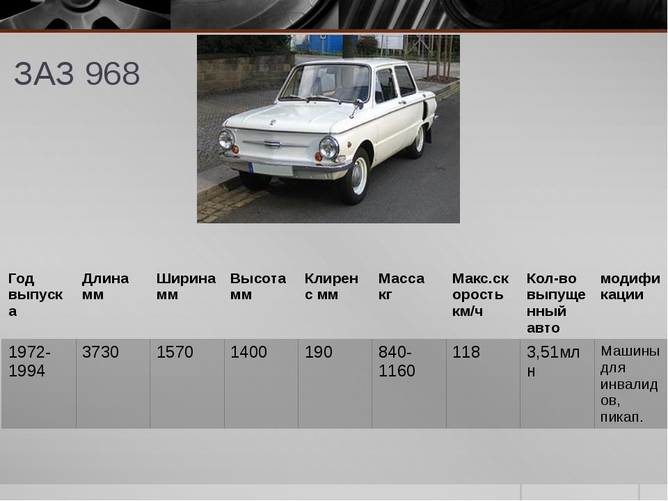 ЗАЗ 968 Год выпуска Длина мм Ширина мм Высота мм Клиренс мм Масса кг Макс.ско...