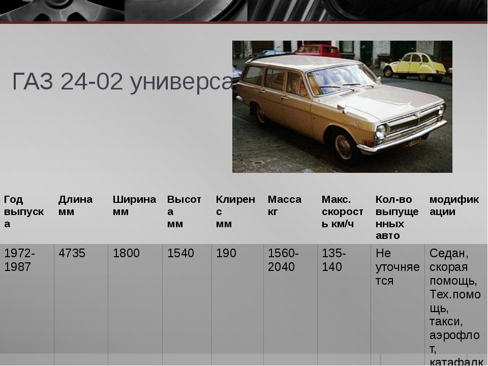 ГАЗ 24-02 универсал Год выпуска Длина мм Ширина мм Высота мм Клиренс мм Масса...