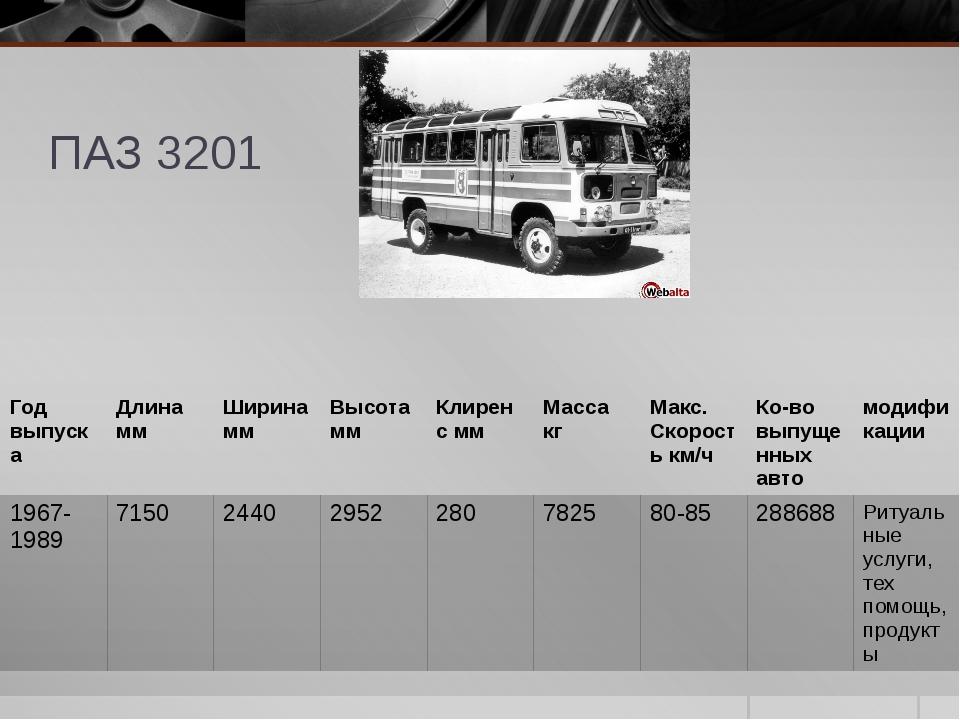 ПАЗ 3201 Годвыпуска Длина мм Ширина мм Высота мм Клиренсмм Масса кг Макс. Ско...