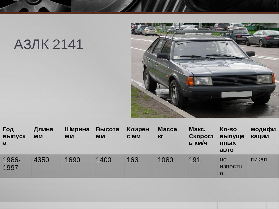 АЗЛК 2141 Годвыпуска Длина мм Ширина мм Высота мм Клиренсмм Масса кг Макс. Ск...