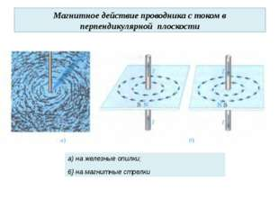 Магнитное действие проводника с током в перпендикулярной плоскости а) на желе
