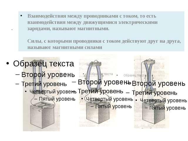 . Взаимодействия между проводниками с током, то есть взаимодействия между дви...