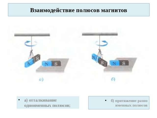 Взаимодействие полюсов магнитов а) отталкивание одноименных полюсов; б) притя...