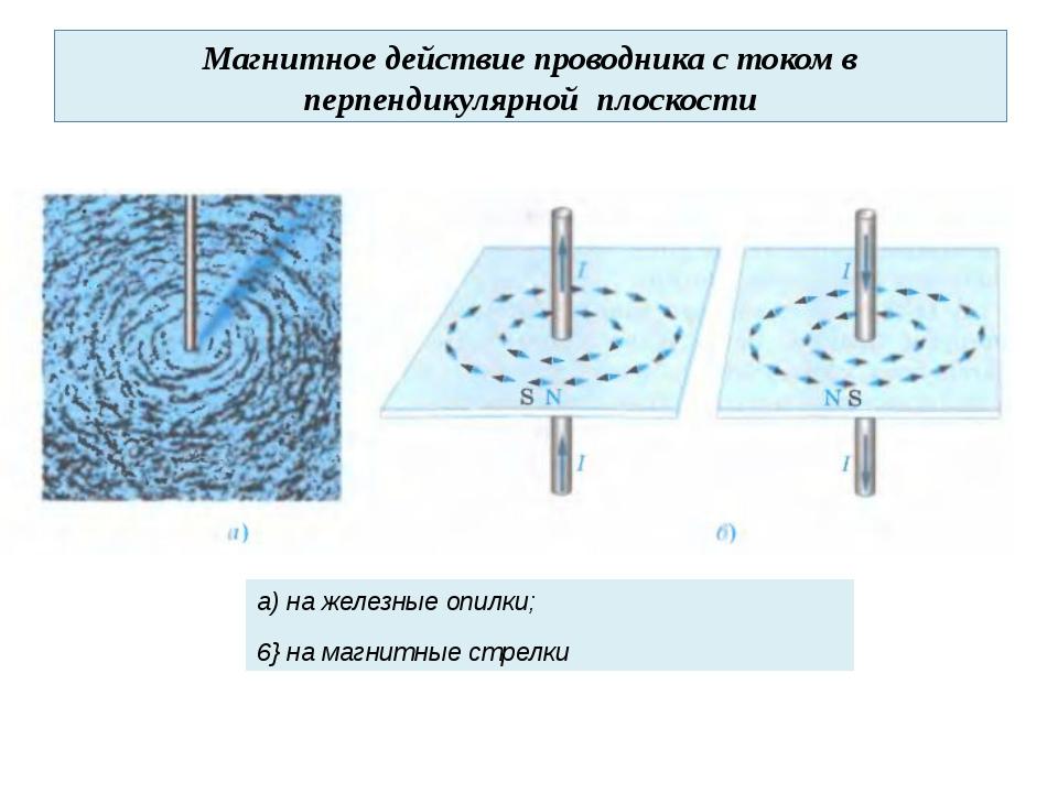 Магнитное действие проводника с током в перпендикулярной плоскости а) на желе...