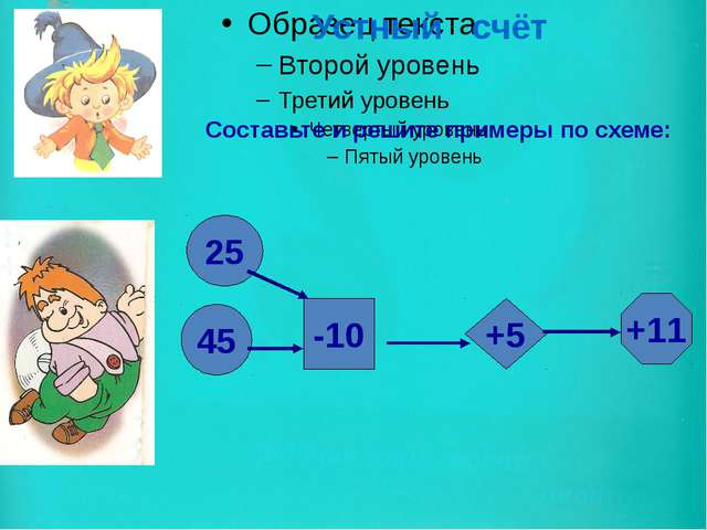 Устный счёт Составьте и решите примеры по схеме: 25 45 -10 +5 +11