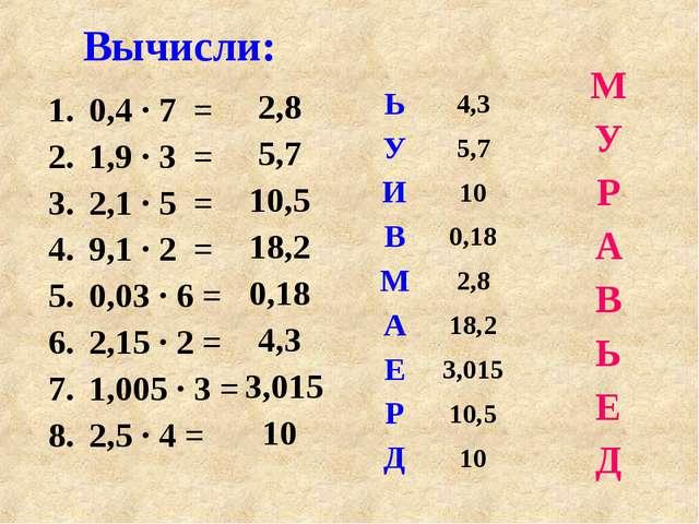 Вычисли: 0,4 · 7 = 1,9 · 3 = 2,1 · 5 = 9,1 · 2 = 0,03 · 6 = 2,15 · 2 = 1,005...