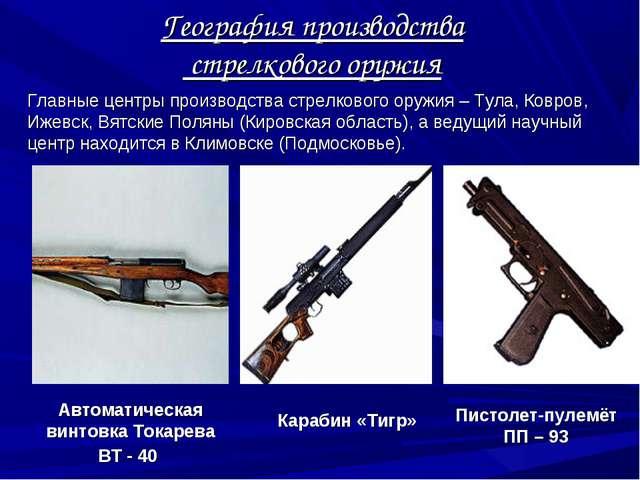 Главные центры производства стрелкового оружия – Тула, Ковров, Ижевск, Вятски...