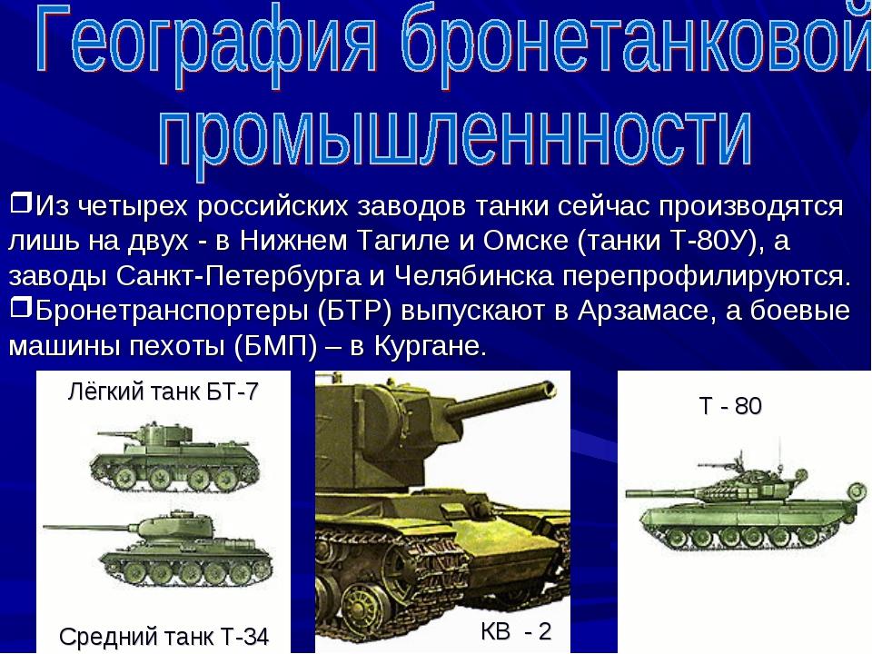 Из четырех российских заводов танки сейчас производятся лишь на двух - в Нижн...