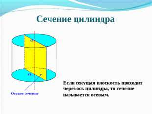 Сечение цилиндра Если секущая плоскость проходит через ось цилиндра, то сечен